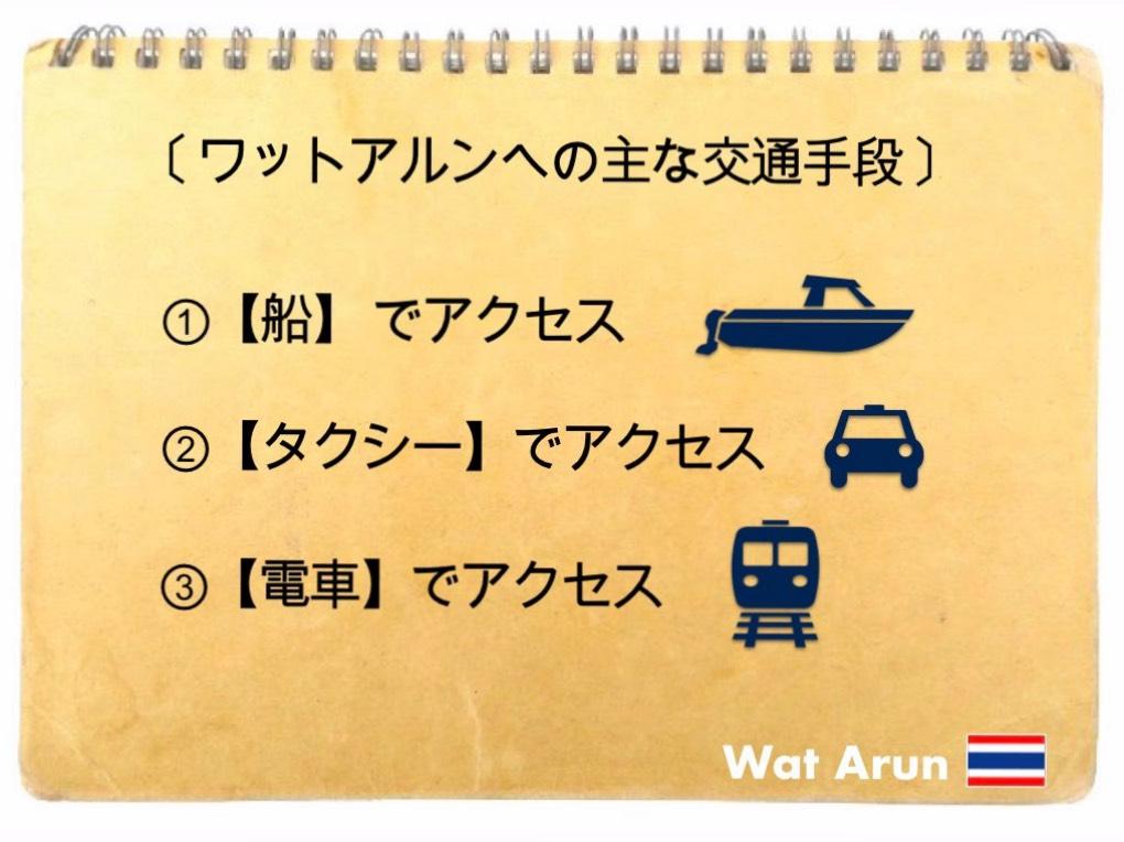 記事中画像(行き方 )4