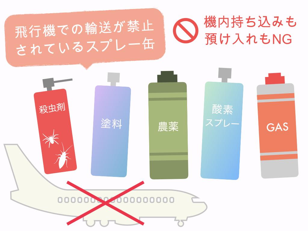 飛行機での輸送が禁止されているスプレー缶