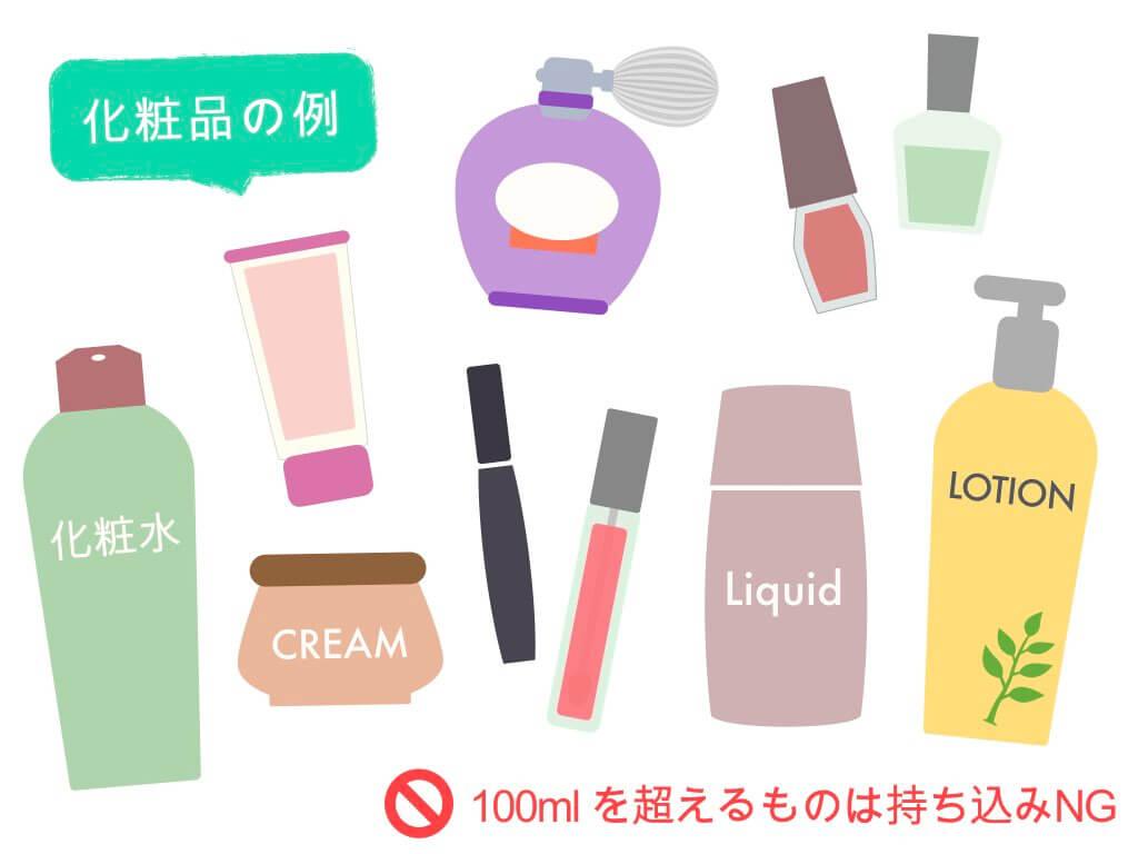 化粧品の例