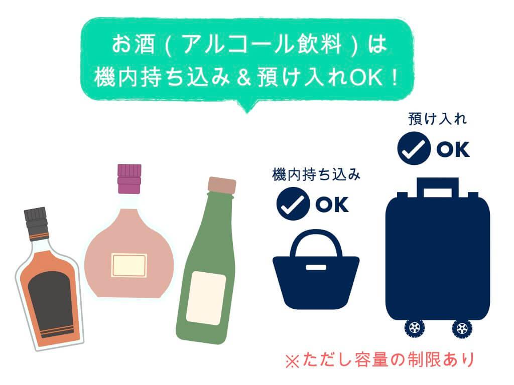 国内線ではお酒は機内持ち込み・預け入れともOK