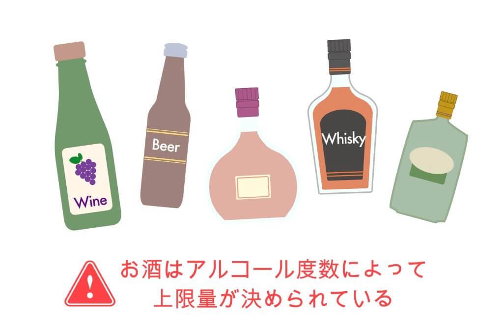 お酒はアルコール度数によって上限量がある