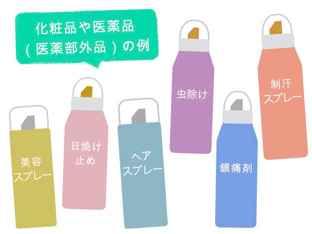 化粧品や医薬品類のスプレー缶の例