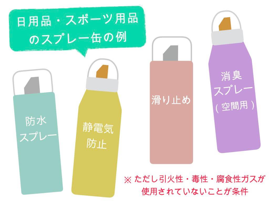 日用品・スポーツ用品のスプレー缶の例