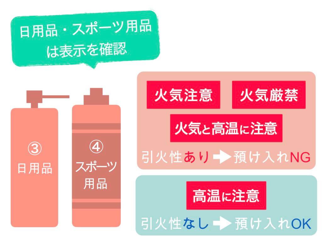 日用品・スポーツ用品のスプレー缶は表示を確認