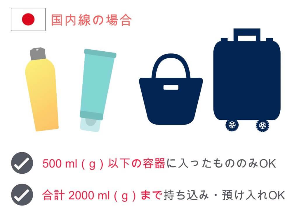 【国内線】化粧品の持ち込み・預け入れルール