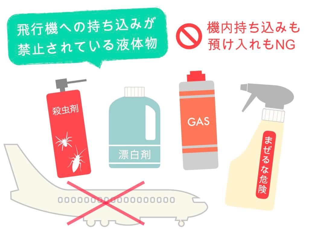持ち込み・預け入れが禁止されている液体物