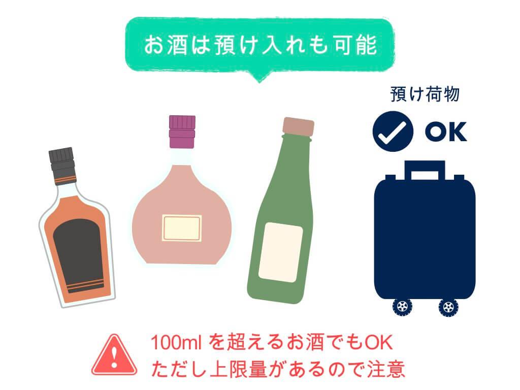 預け荷物に入れるお酒は100mlを超えるものでもOK