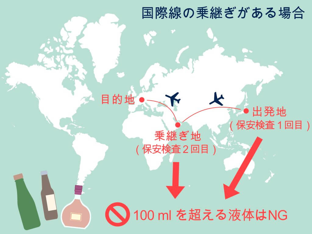 国際線を乗り継ぐ時は液体物の持ち込みに注意