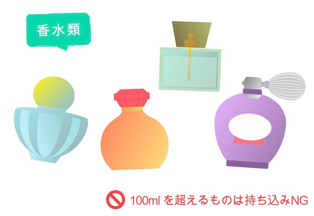 香水類の例