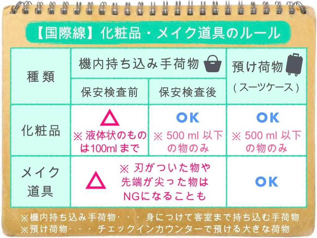(表)化粧品・メイク道具のルール/国際線