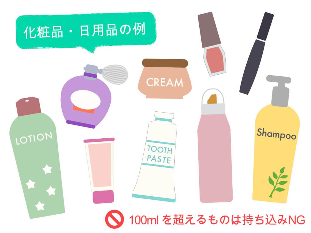化粧品・日用品の例