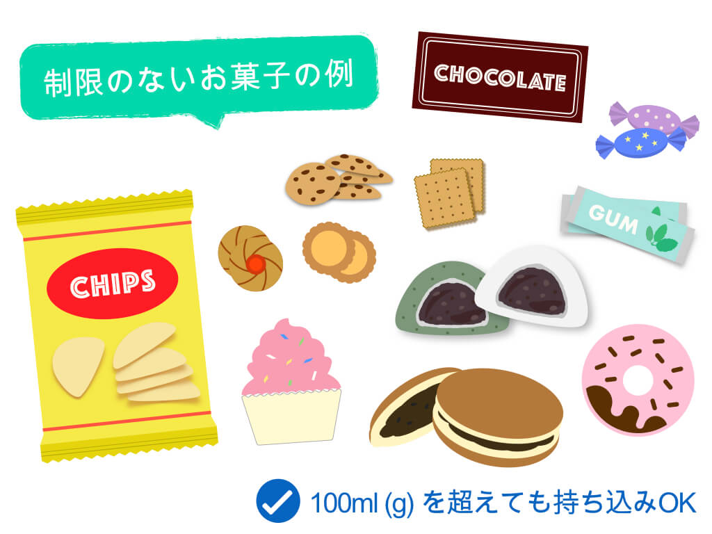 制限のないお菓子の例