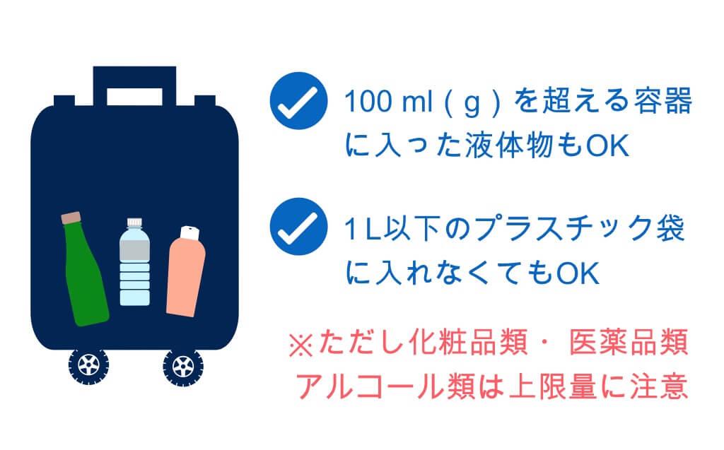 預け荷物に入れる液体物は100mlを超えてもOK