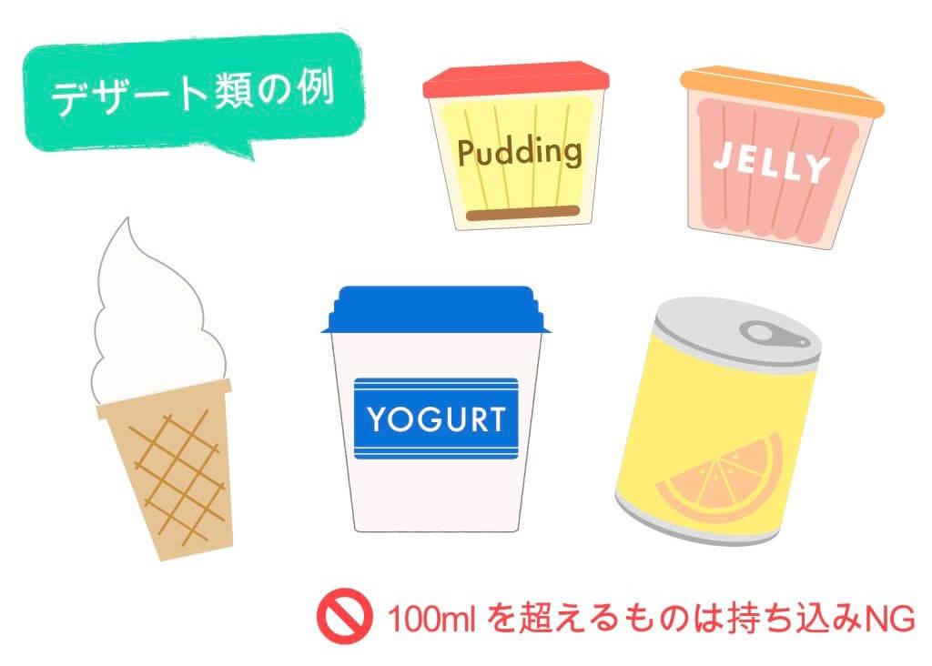 デザート類の例