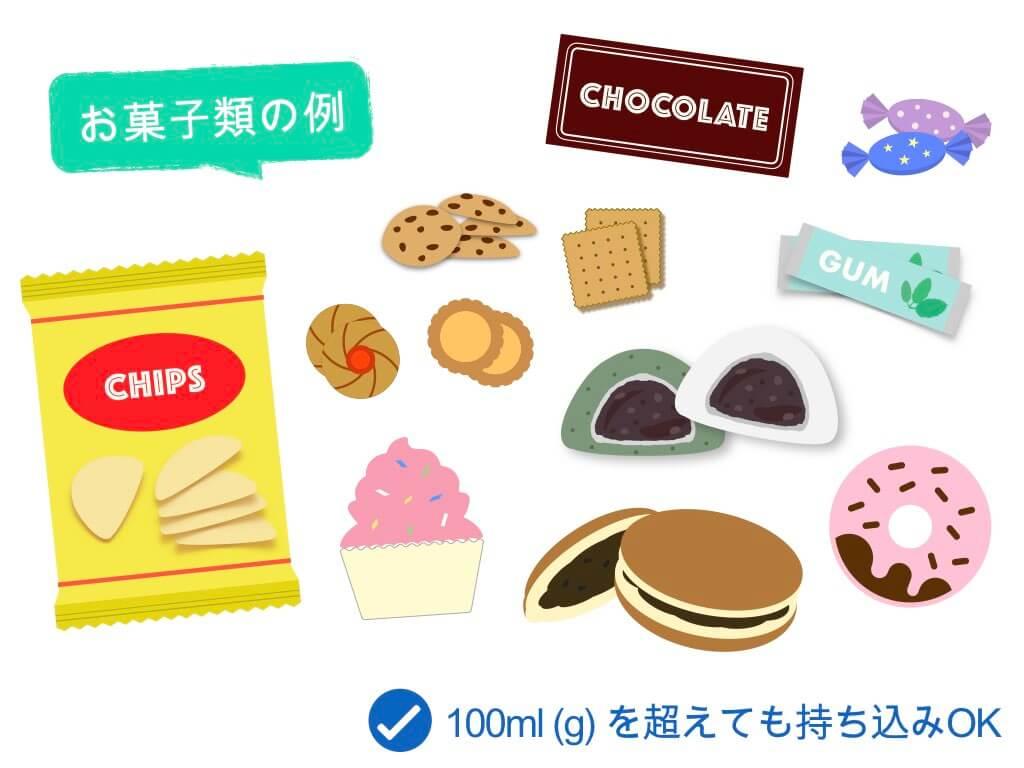 お菓子類の例
