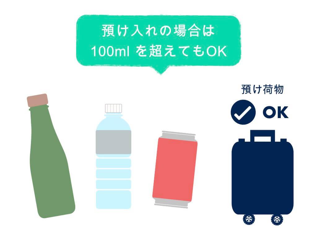 預け荷物に入れる飲み物は100mlを超えるものでもOK