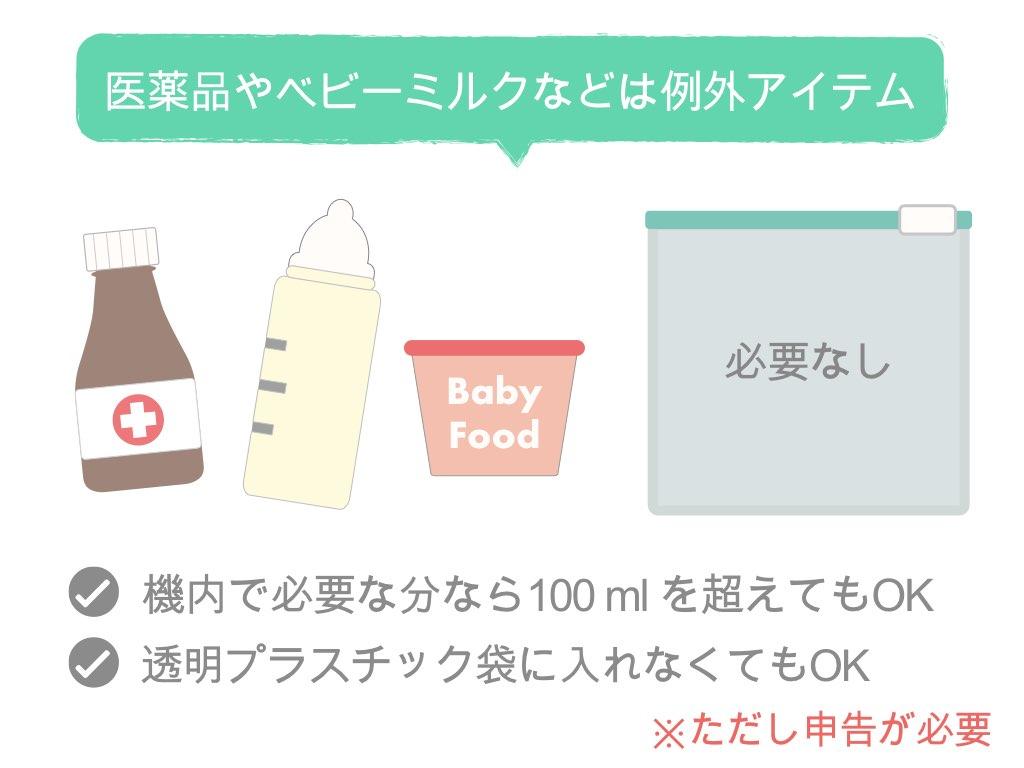 医薬品やベビーミルクなどは例外アイテム
