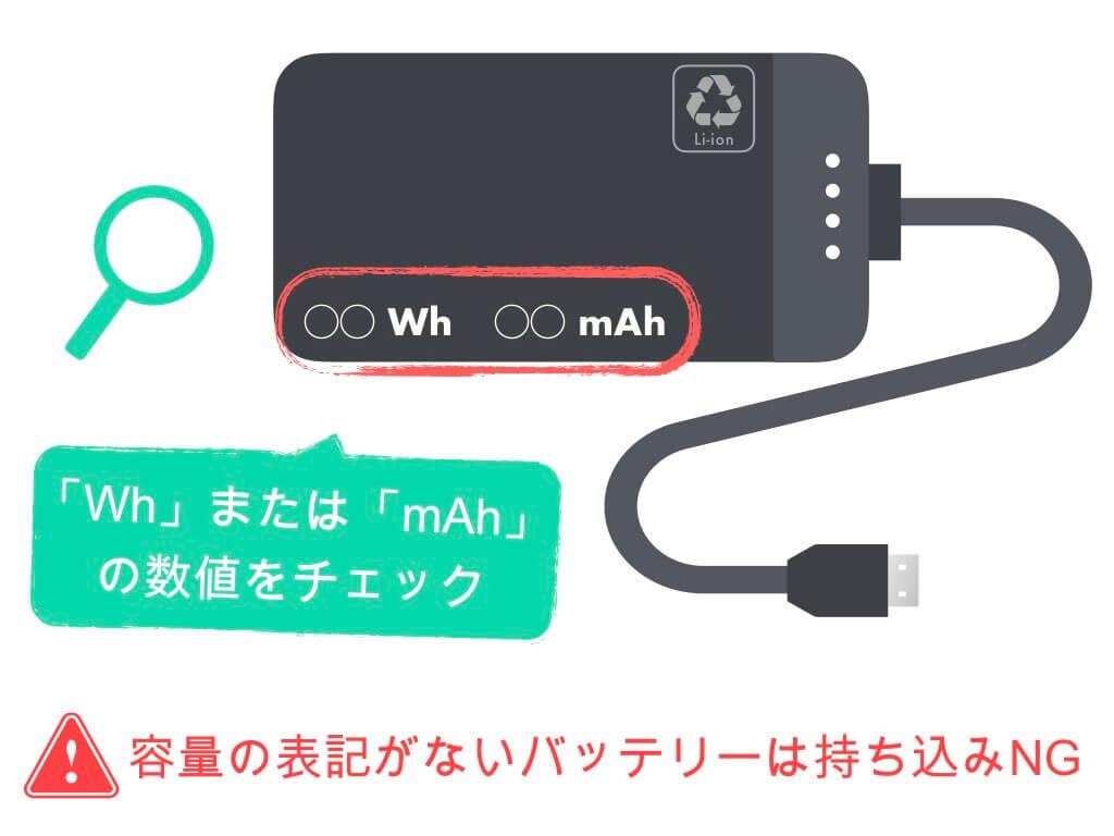 「Wh」または「mAh」をチェック、表記がないとNG