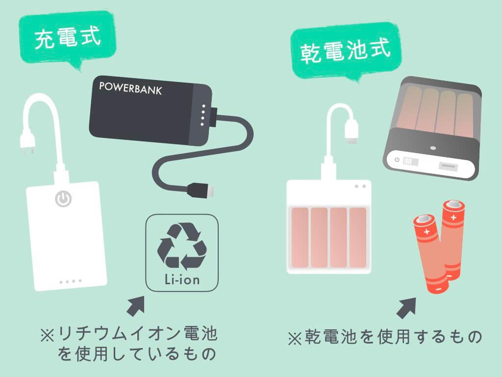 充電式と乾電池式の違い