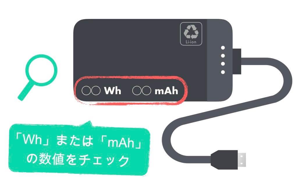 「Wh」または「mAh」をチェック