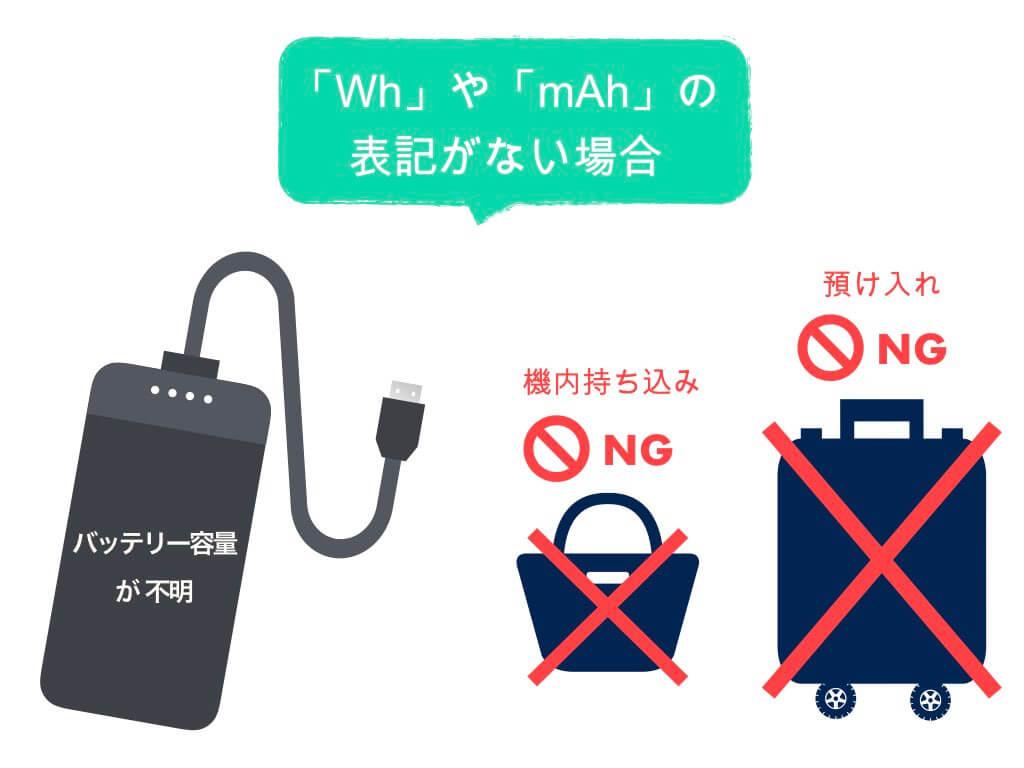 「Wh」や「mAh」の表記がないものはNG