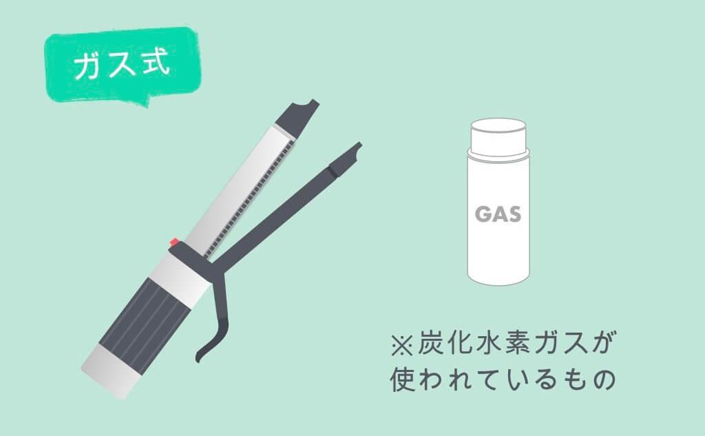 ガス式ヘアアイロン
