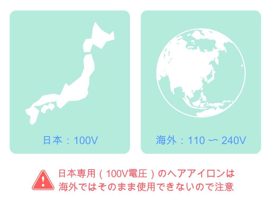 100V電圧のヘアアイロンは海外で使用不可