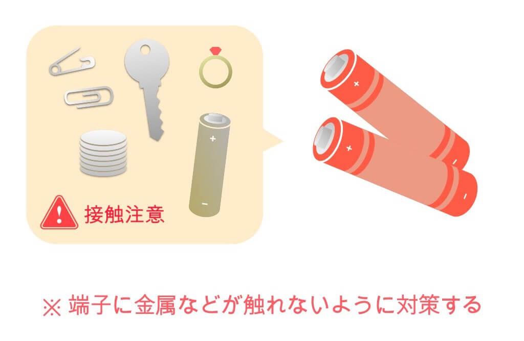乾電池は短絡防止の措置をする