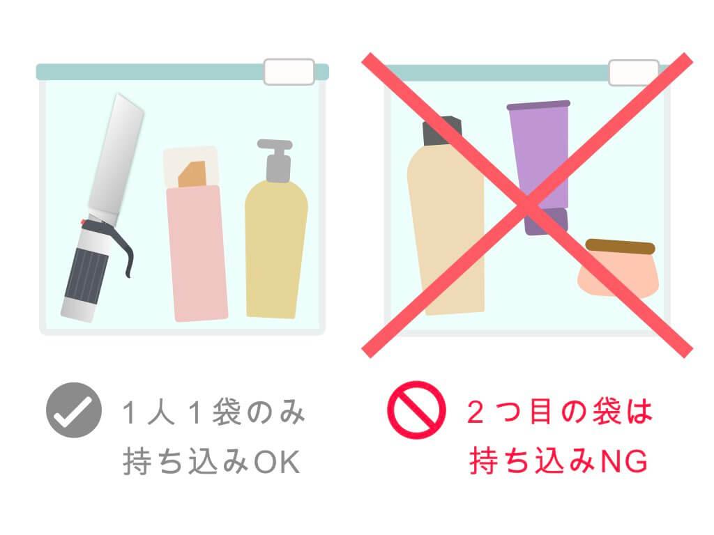 プラスチック袋は1人1袋のみ持ち込みOK