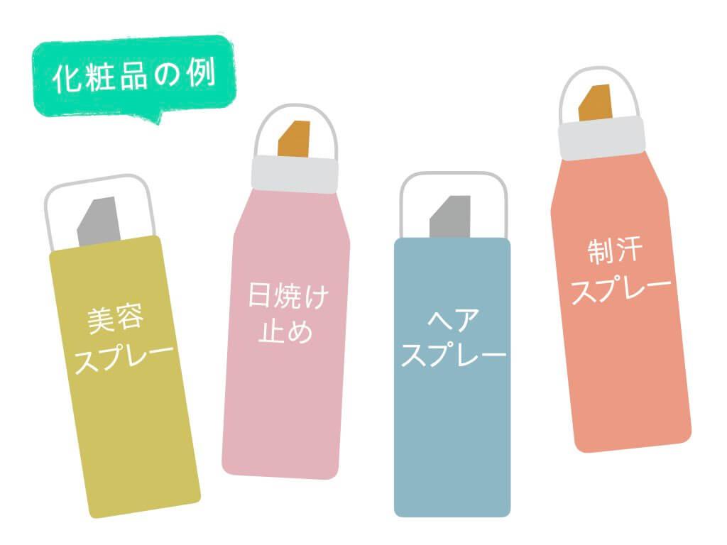 化粧品のスプレー缶の例
