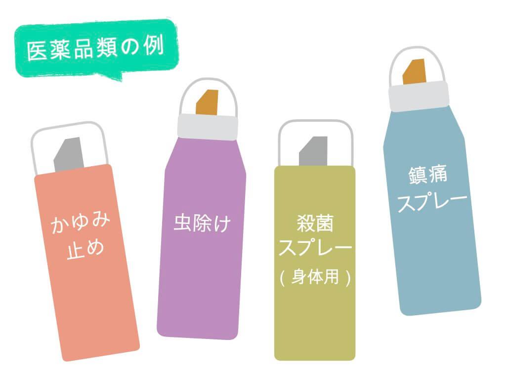 医薬品類のスプレー缶の例