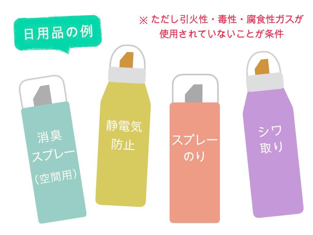 日用品のスプレー缶の例