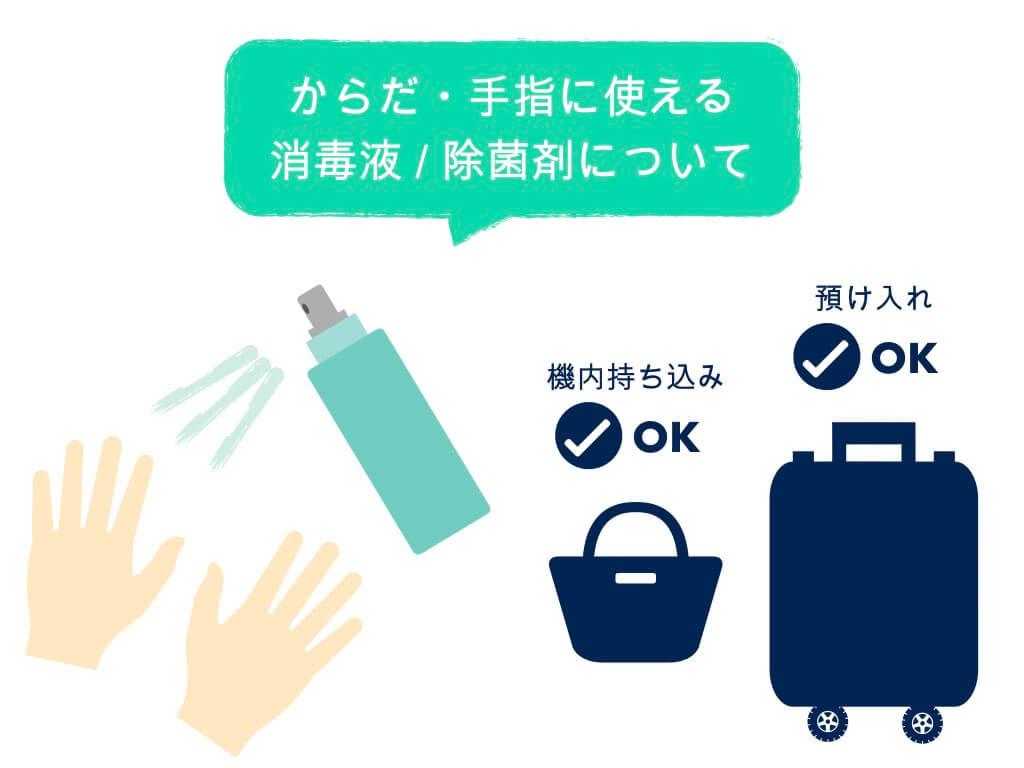 身体・手指に使える消毒液・除菌剤