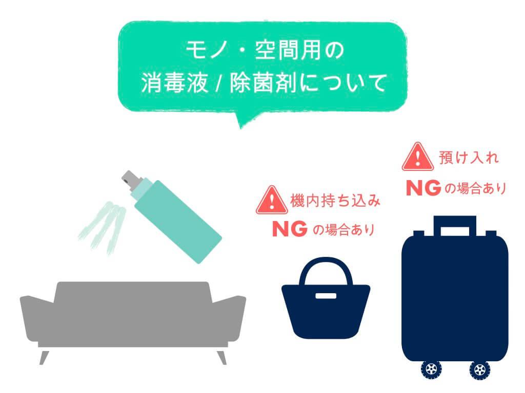 モノ・空間用の消毒液・除菌剤