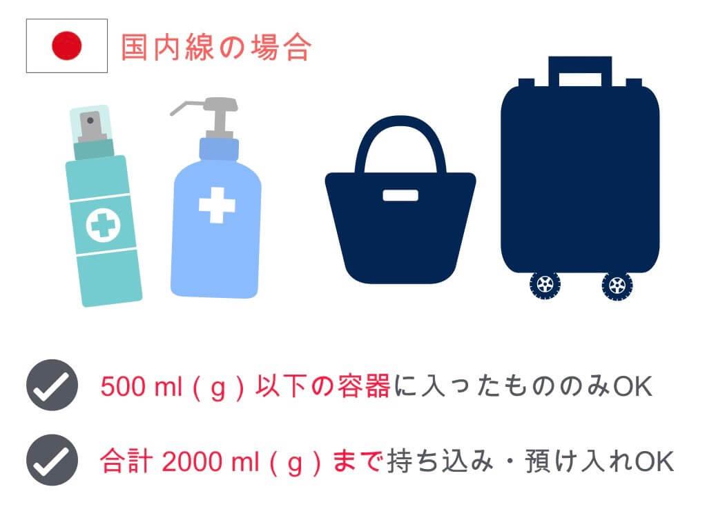 (国内線)消毒液・除菌剤の容量制限