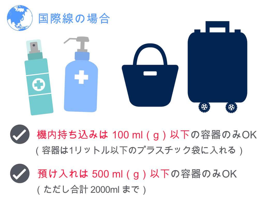 (国際線)消毒液・除菌剤の容量制限