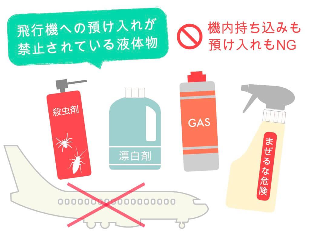 預け入れが禁止されている液体物