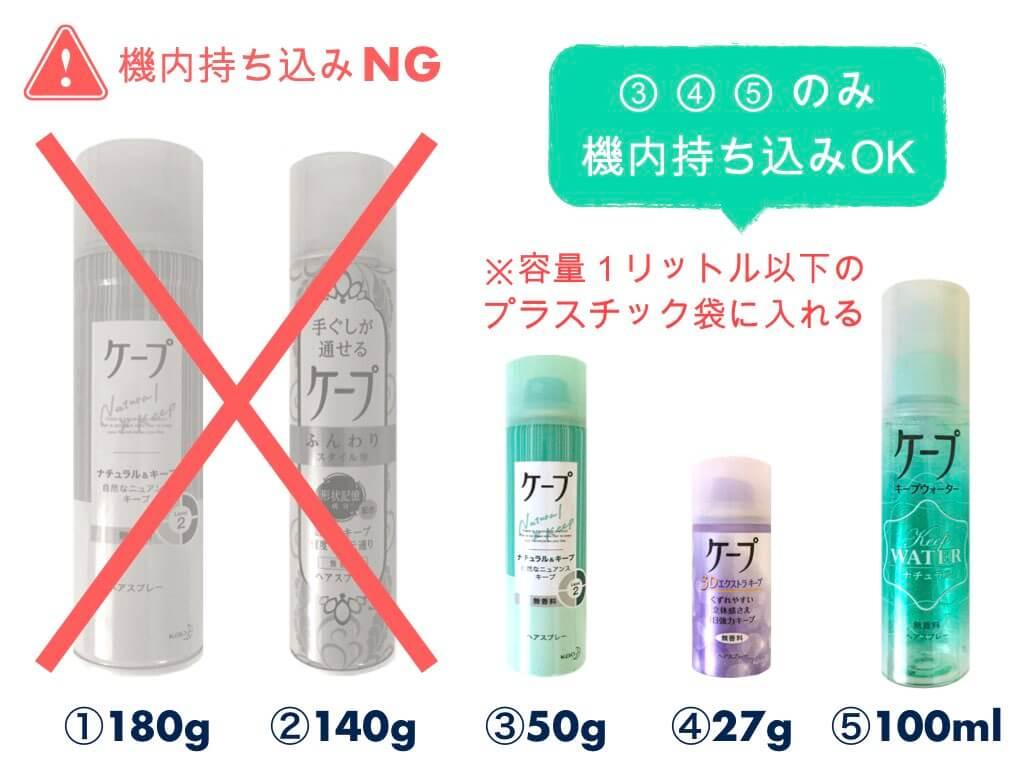 国際線は持ち込みNGの商品がある