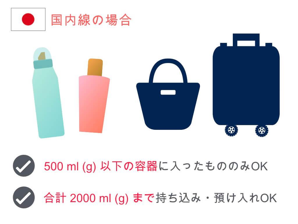 (国内線)化粧水の容量制限