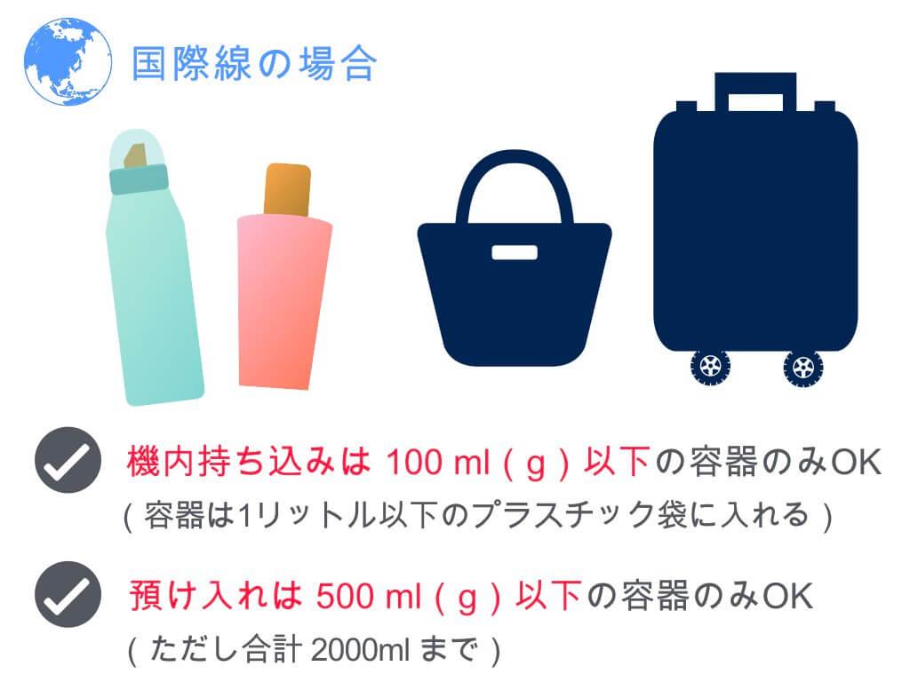 (国際線)化粧水の容量制限