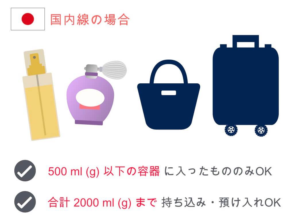 (国内線)香水の容量制限