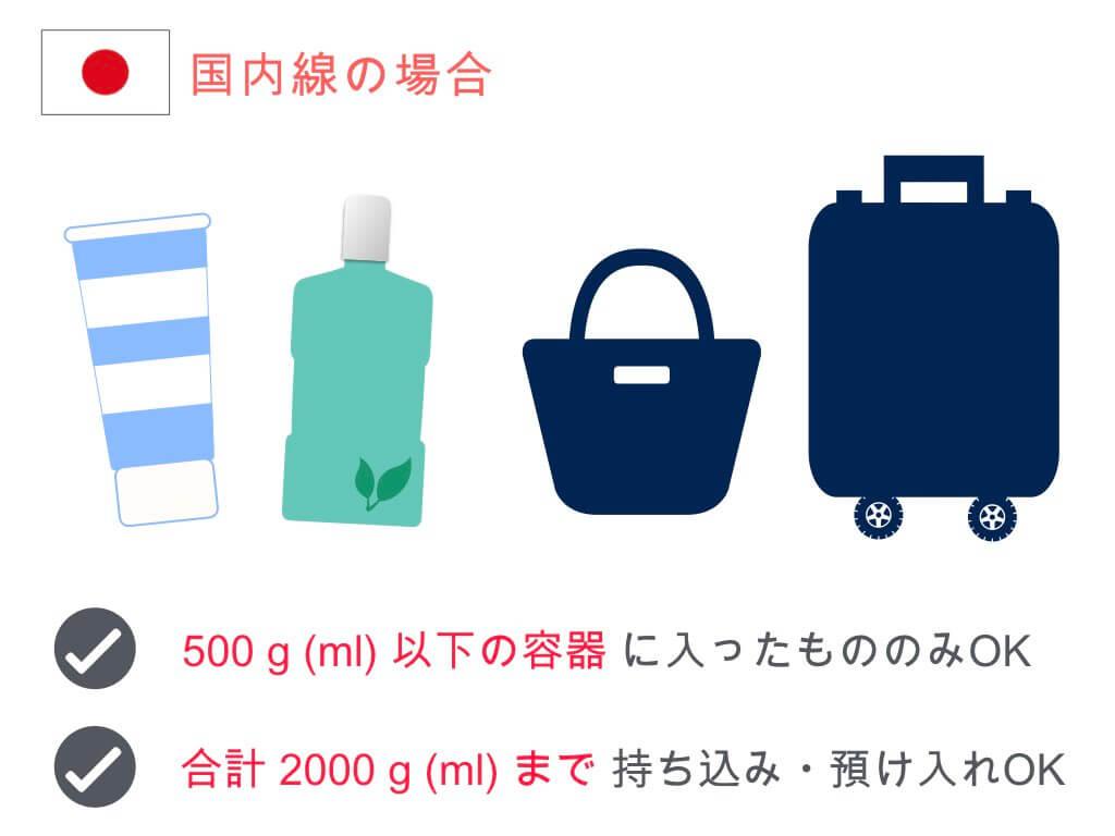 (国内線)歯磨き粉・マウスウォッシュの容量制限