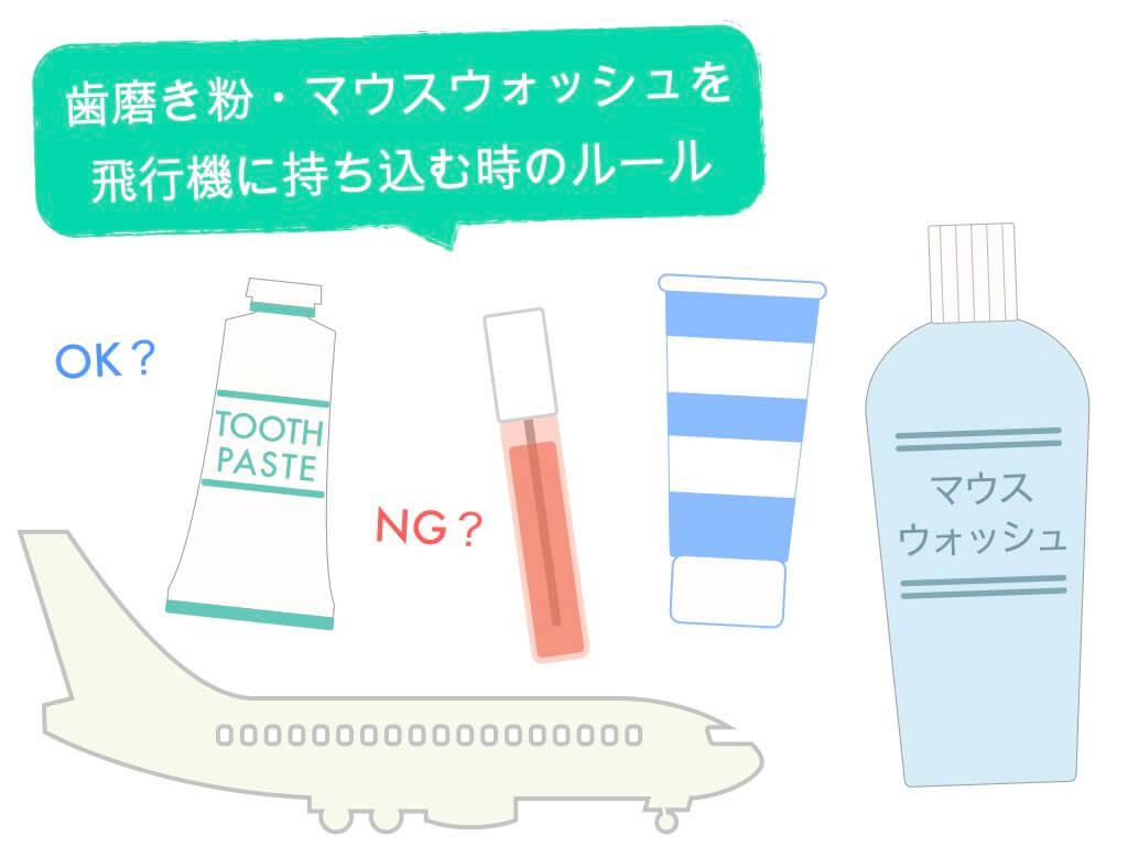 歯磨き粉・マウスウォッシュを飛行機に持ち込む時のルール