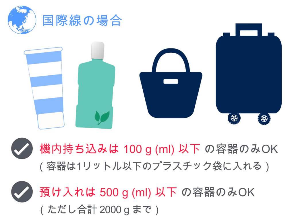 (国際線)歯磨き粉・マウスウォッシュの容量制限