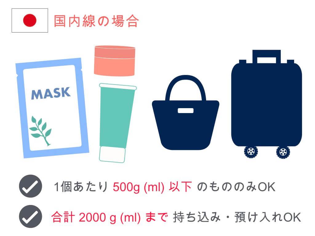 (国内線)洗顔料の容量制限