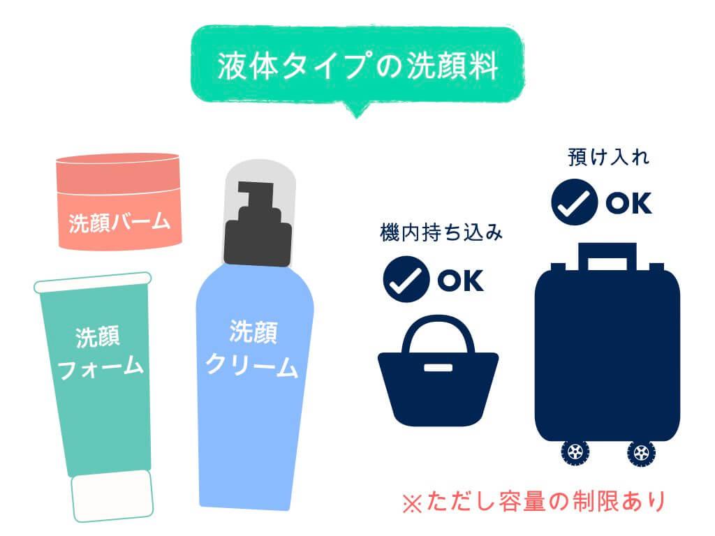 液体タイプの洗顔料