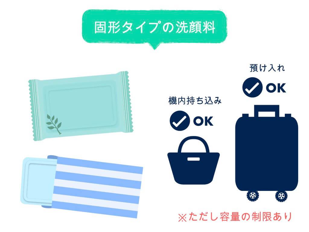 固形タイプの洗顔料