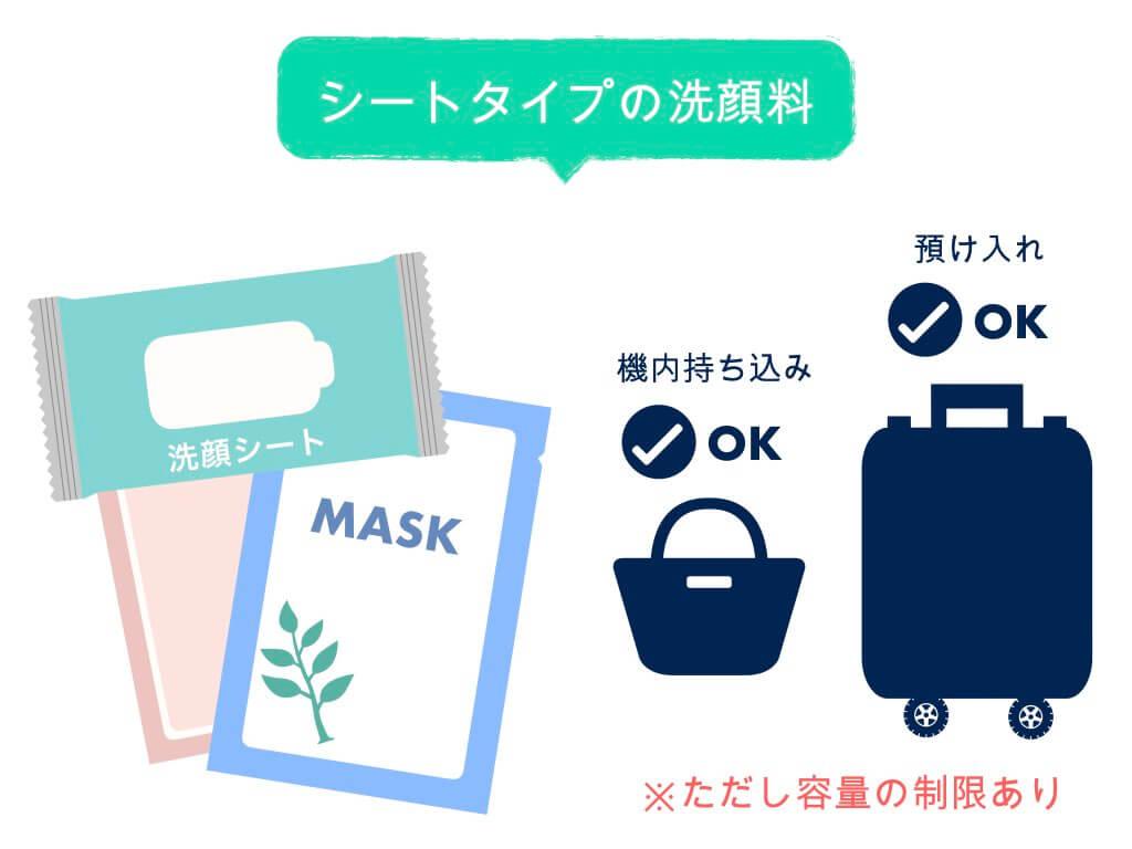 シートタイプの洗顔料