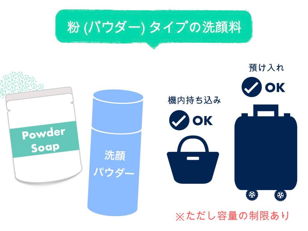 粉(パウダー)タイプの洗顔料