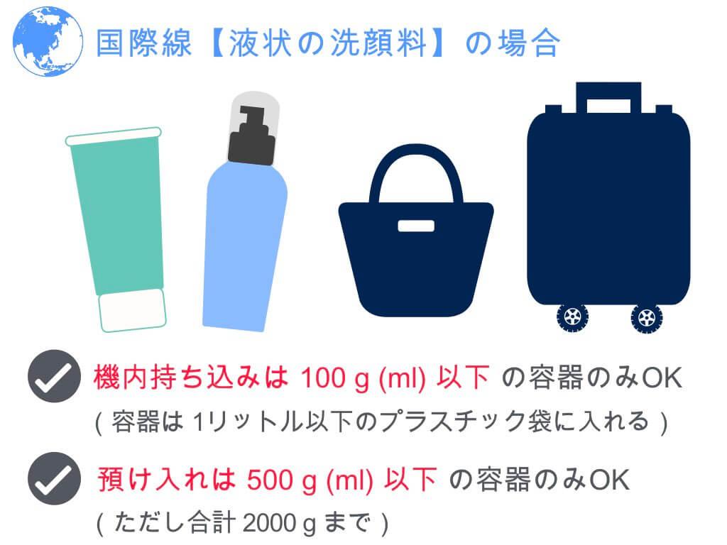 (国際線)液体洗顔料の容量制限
